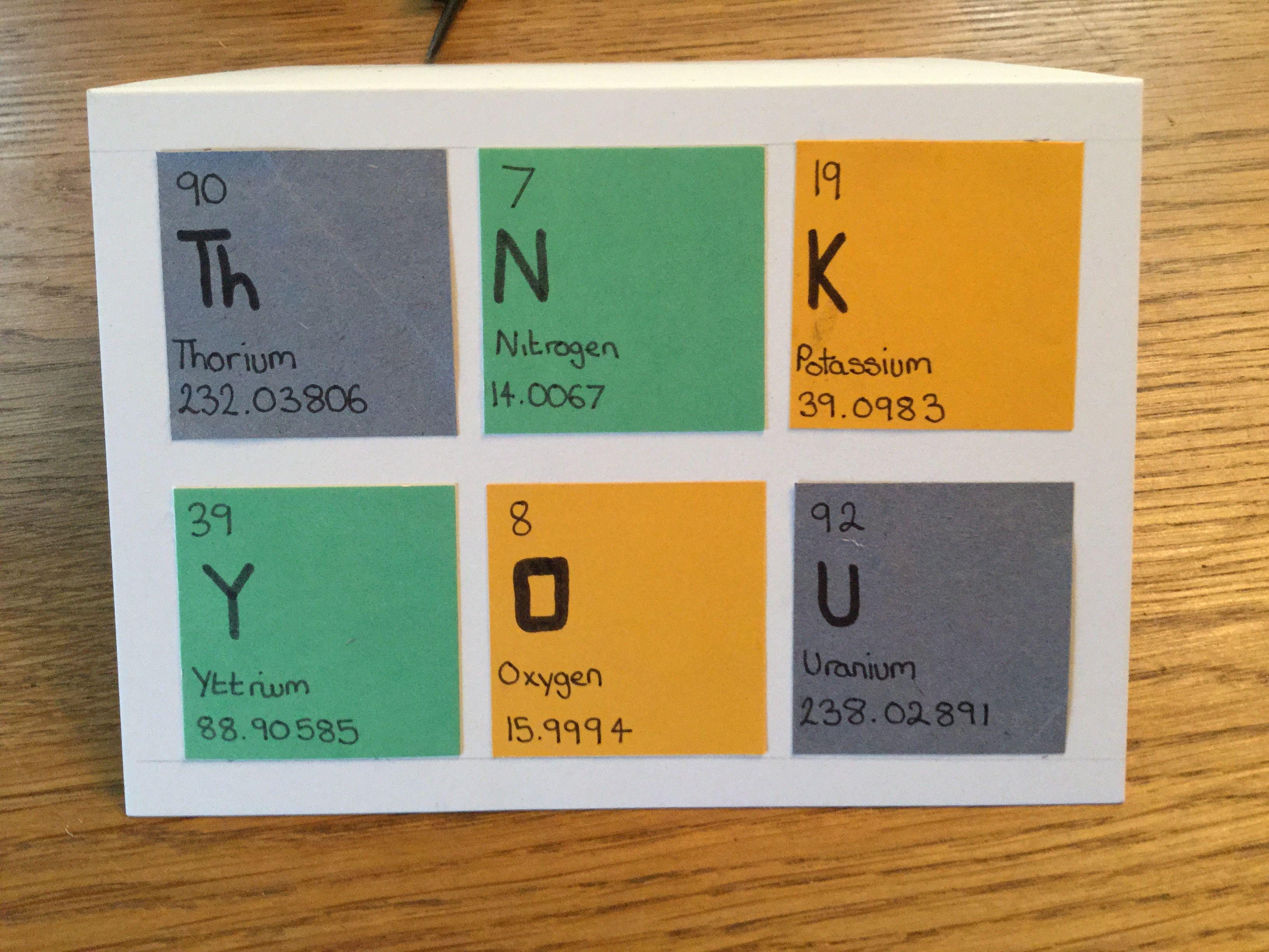 Открытка учитель химии