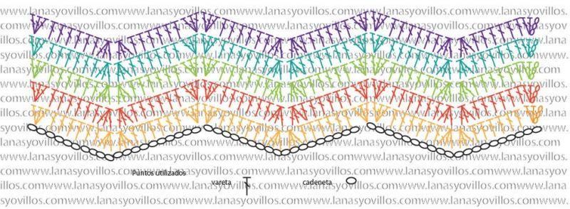 Crochet chevron stitch tutorial this diagram shows it exactly crochet chevron stitch tutorial this diagram shows it exactly altho i do mine ccuart Gallery