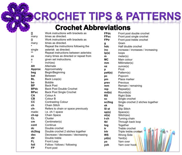 Pin By Morag Van Deventer On Crochet Tips Pinterest Crochet