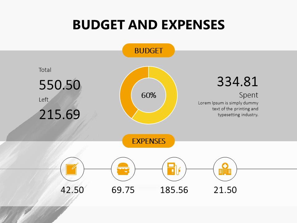 budgets ppt - Isken kaptanband co