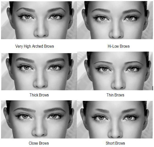 How To Draw Natural Looking Eyebrows When You Have None