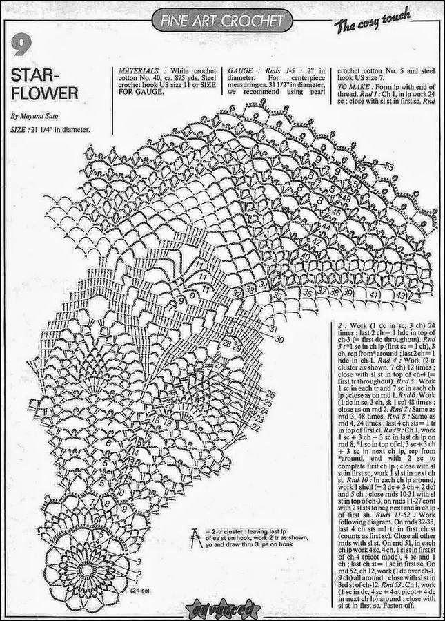 Bella carpeta circular / patrones crochet | Crochet y Dos agujas ...