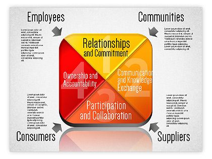 Business ethics also corporate ethics is a form of applied ethics httppoweredtemplatepowerpoint diagrams charts business ethicsppt designinfographicspresentationchartstemplategraphicsinfographicinfo graphics toneelgroepblik Choice Image