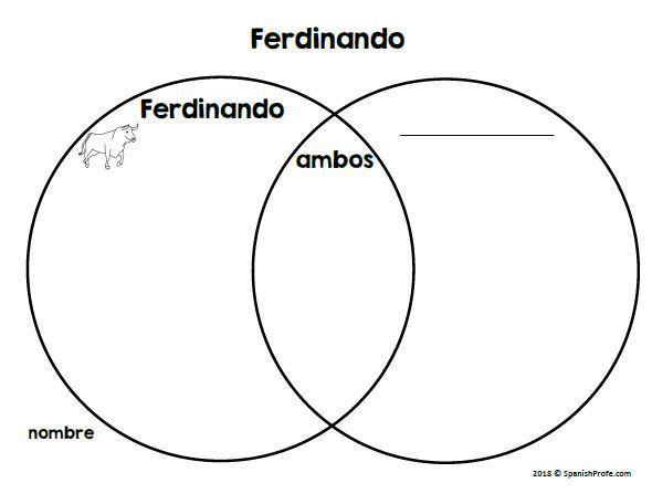 Ferdinand Book Study in Spanish (Ferdinando libro