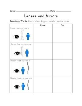Lenses And Mirrors Observation Activity Mirrors And Lenses