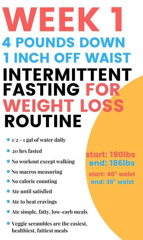 Photo of Routineergebnisse beim intermittierenden Fasten zur Gewichtsreduktion – Woche 1