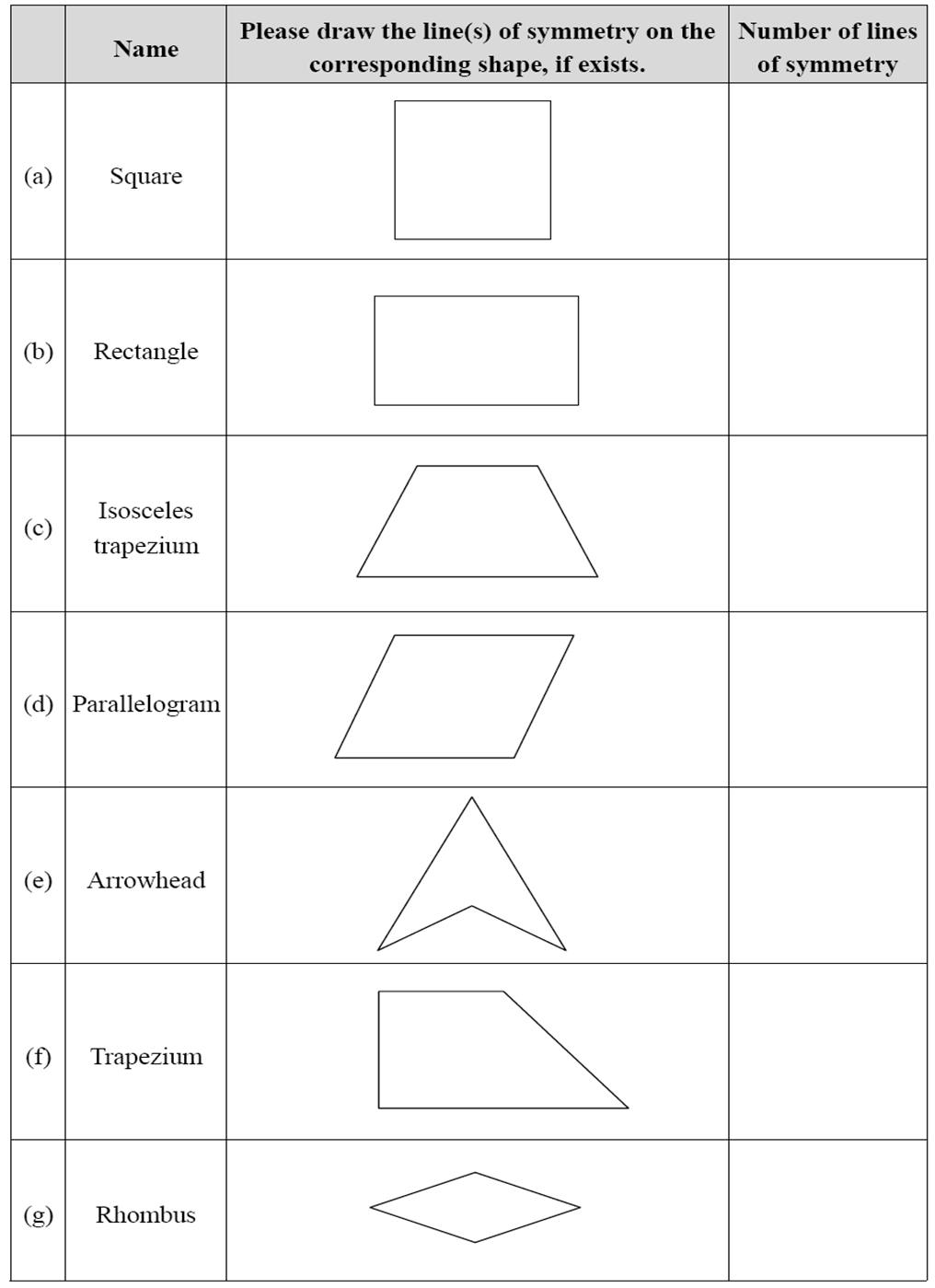 Worksheets Identifying Quadrilaterals Worksheet 17 best images about 3rd grade math quadrilaterals on pinterest columns sheets and math
