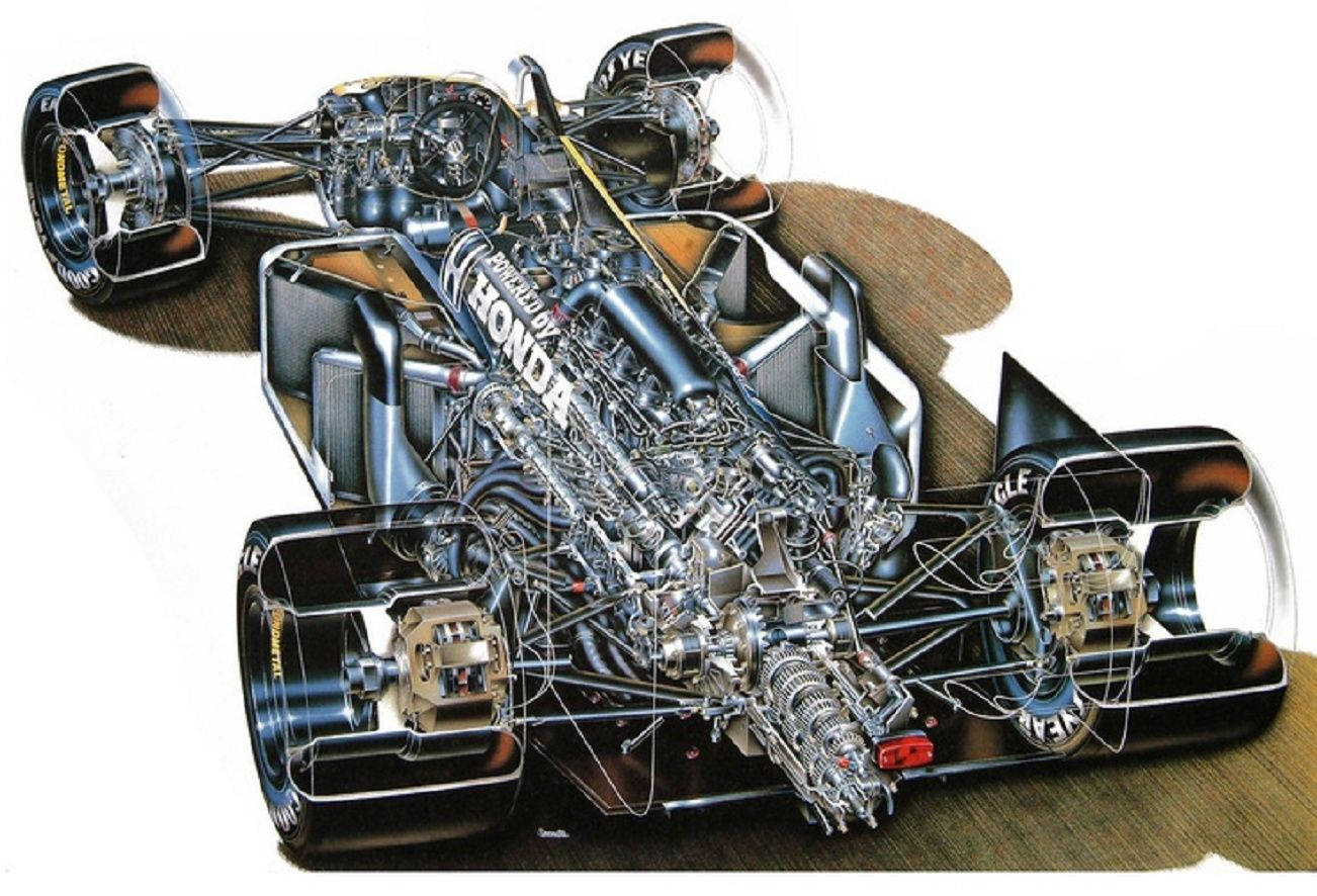 Honda Engine F1 Engine Transaxle and Brakes Cutaway – Diagram Of A Formula 1 Race Engine