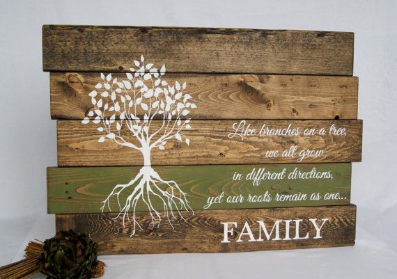 Rustic Wooden Family Sign Family Tree Sign Family Wood Sign
