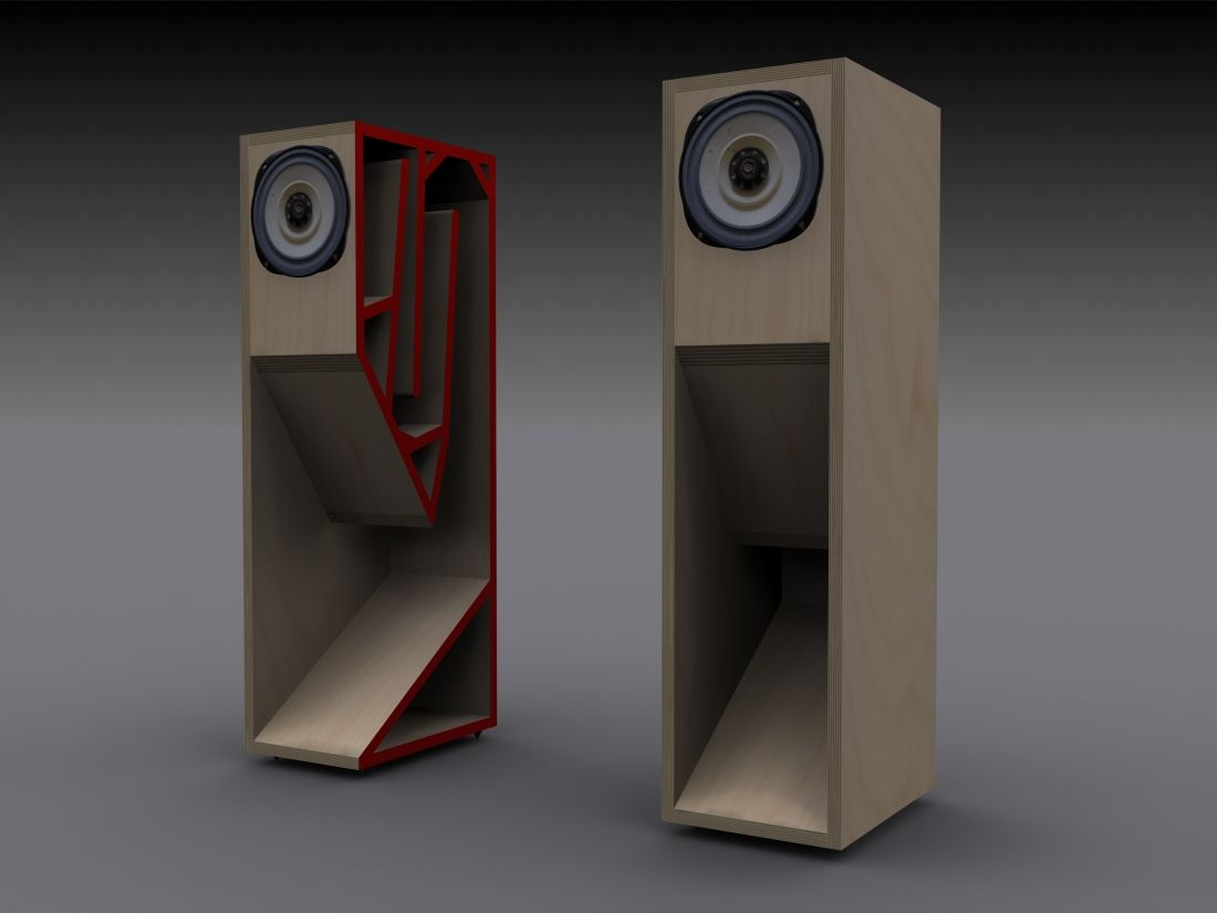 Mau Horn XII with Lowther EX  Rendering of my next HiFi