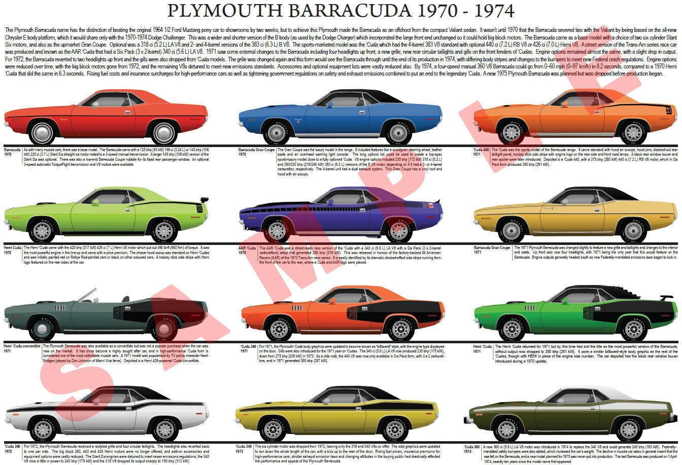 Plymouth Barracuda Model Chart Poster 1970 1974 Hemi Aar Cuda Gran Coupe Plymouth Barracuda Cuda Classic Cars Muscle