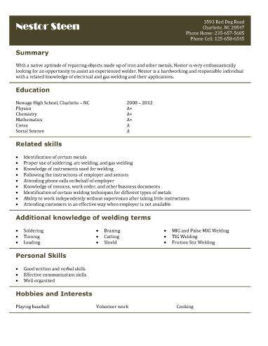 Resume Template For Welder Helper Job High School Resume High School Resume Template College Resume Template