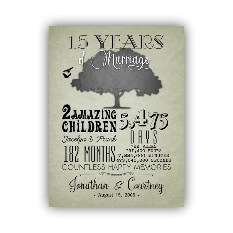 Custom 15th Anniversary Gift For Husband Or Wife Printable Digital File In 2020 Anniversary Gifts For Husband 20 Year Wedding Anniversary Gift 20th Anniversary Gifts
