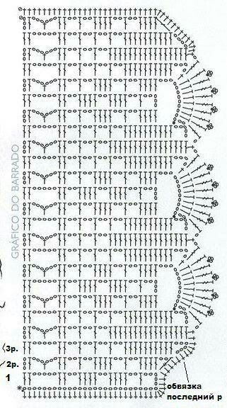 Pin by cristina rodriguez on bordes pinterest crochet and patterns lace crochet patterns crochet borders crochet diagram thread crochet crochet edgings crochet chart crochet hooks crochet flowers crochet stitches ccuart Image collections