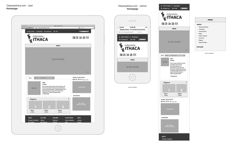 8 Golden Tips For Responsive Web Design Web Design Design Wireframe