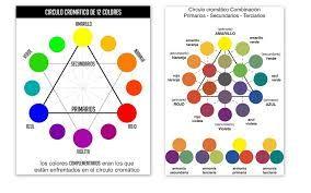 ejemplos de colores que siguen una armonia - Buscar con Google