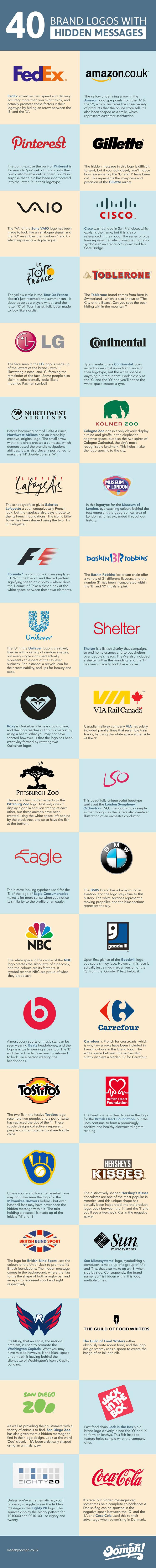 Hola: Una infografía con 40 logos de marcas con mensajes ocultos. Vía Un saludo