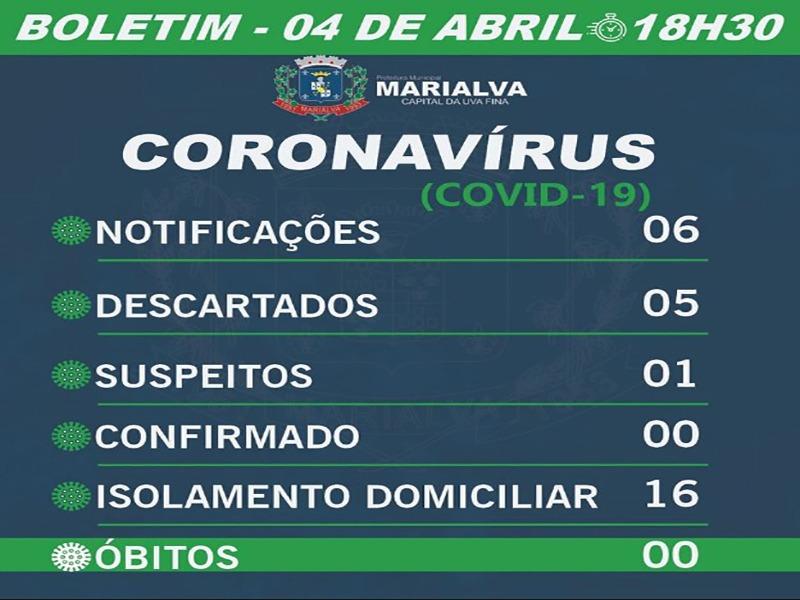 Pandemia em Marialva