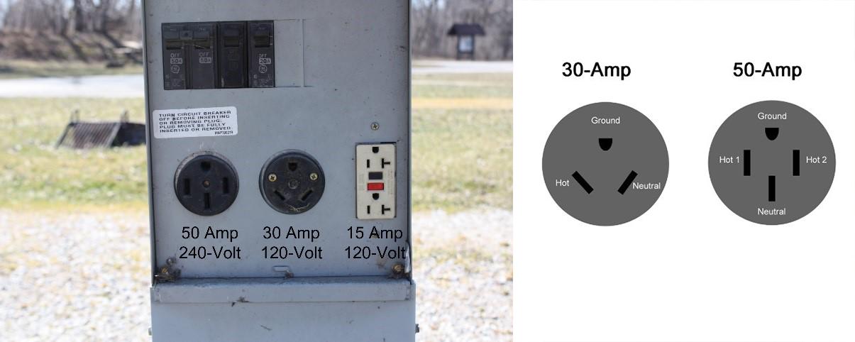 120 Volt Electrical Basics Part 1 Club