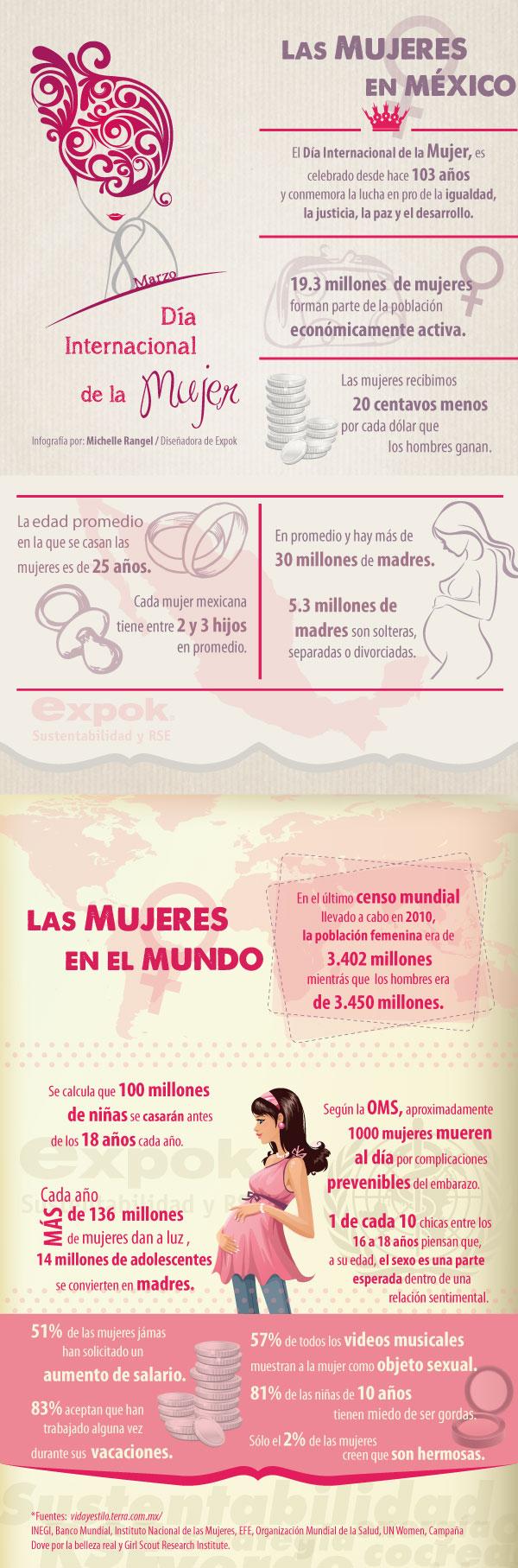 Las mujeres en cifras http://www.expoknews.com/2013/03/08/las-mujeres-en-cifras/