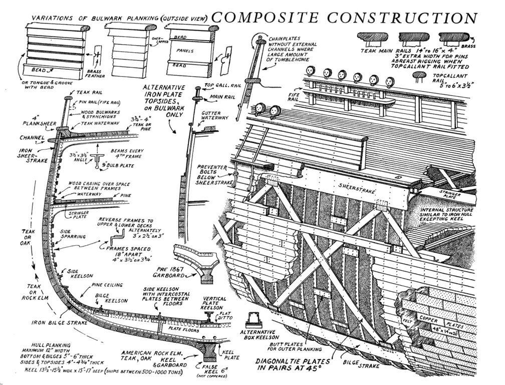f1505f49909f0f8b85c0dd1f8bca6534 composite clipper ship construction ship schematics, cutaways