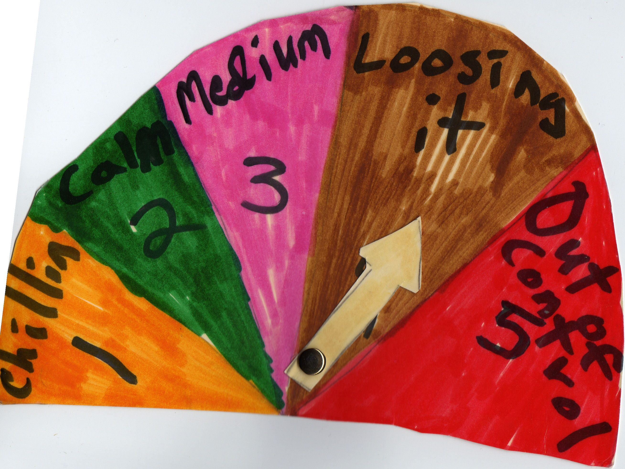 Anger Meter Helps Students Monitor Their Anger Levels So