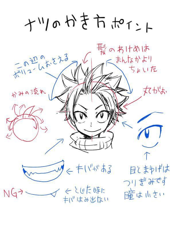 Hiro Mashima Sketches A Female Version Of Natsu Dragneel Haruhichan Fairy Tail Art Fairy Tail Drawing Fairy Tail Characters