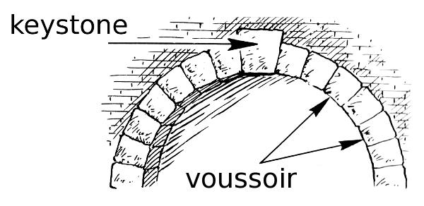 Voussoir Formula (Page 1)  Help Me !  Math Is Fun Forum