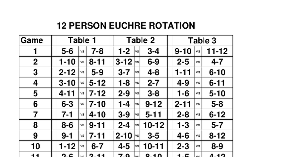 Euchre Rotation Charts  PeoplePdf  Euchre Tournament