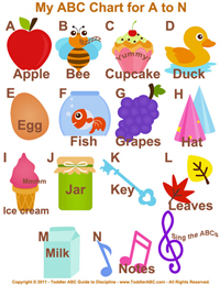 Free Printable Learning ABC Chart for letters A to Z, and