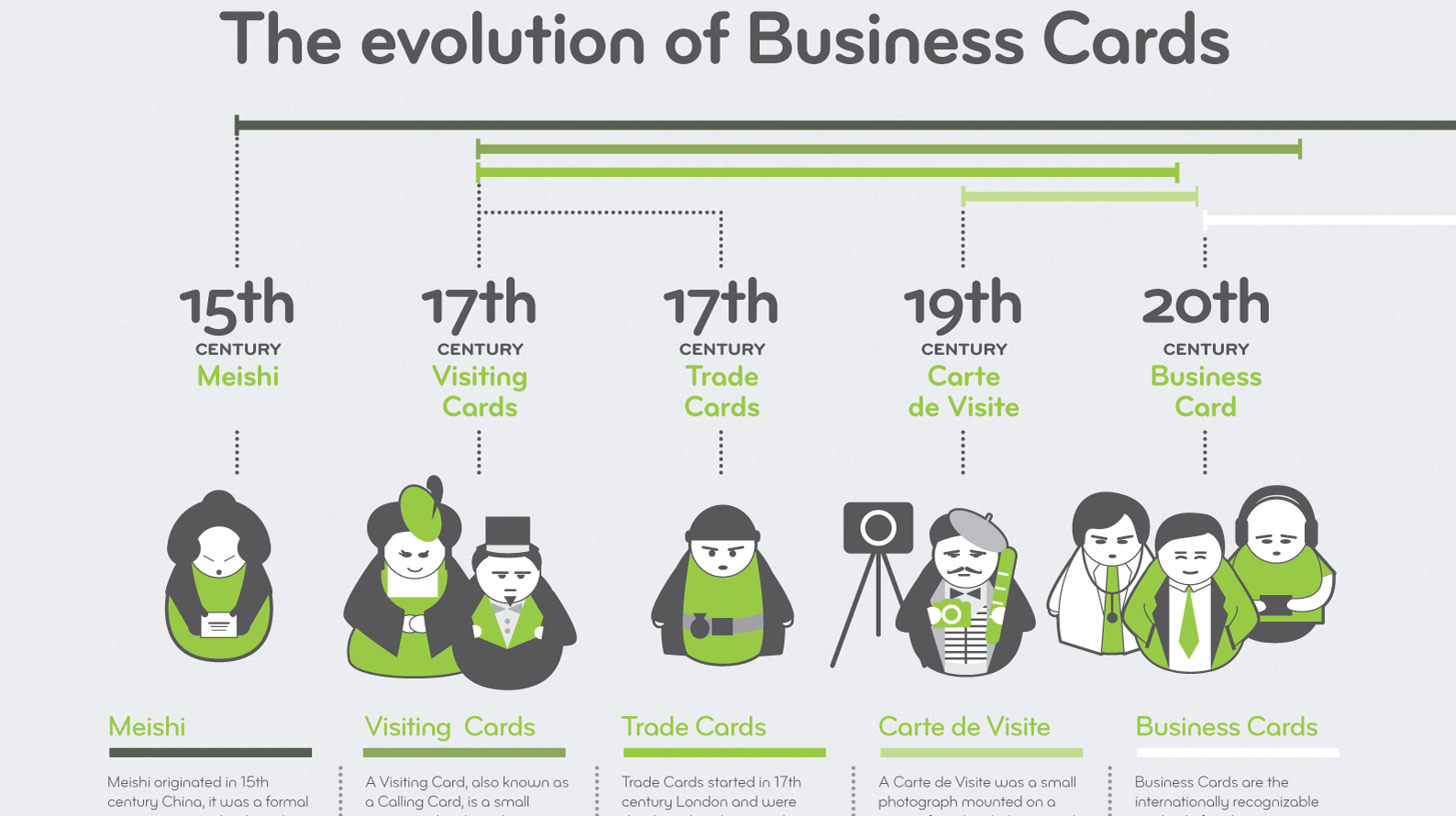 History of Business Cards by Moo Business Cards | InfoGraph ...