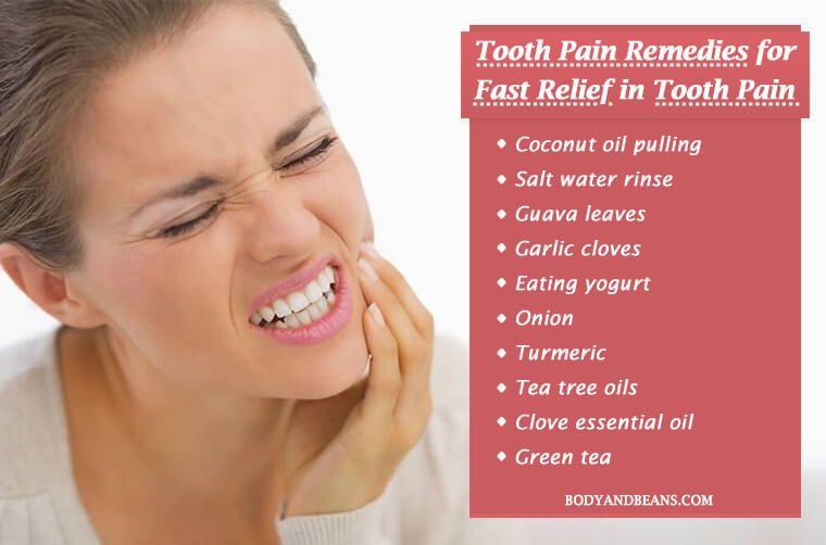 Pin On Dental Surgery Orthodontics