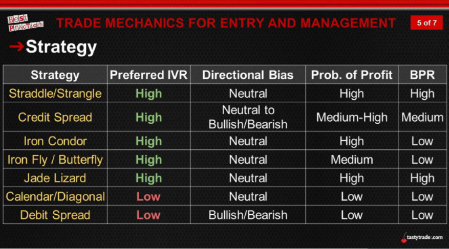Image result for cheat sheet of options strategies | Stock market