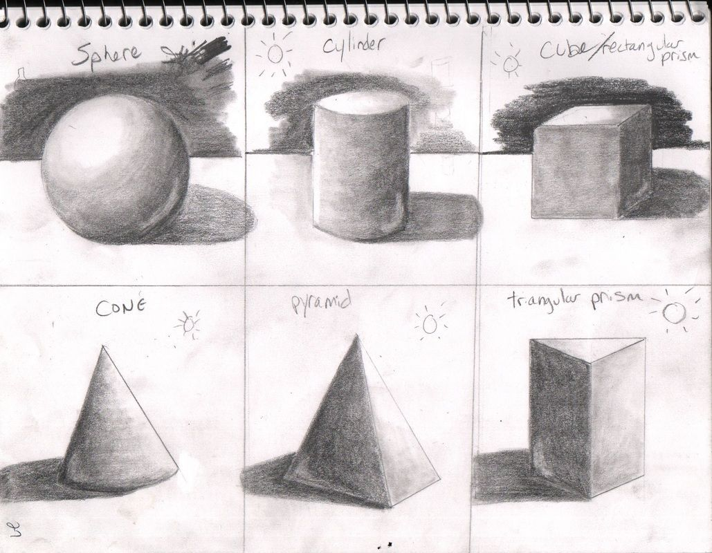 Steps For Portrait Drawing With Charcoal In