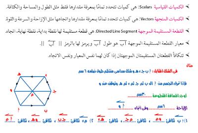 الكميات القياسية والكميات المتجهة والقطعة المستقيمة الموجهة تعليم الرياضيات Math Blog Posts Segmentation