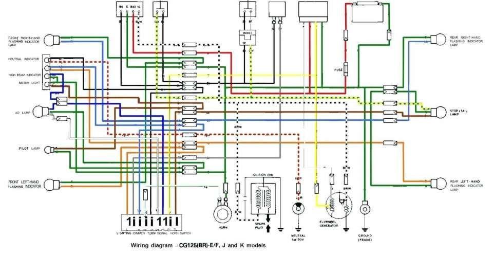18 wiring diagram of motorcycle honda xrm 125  motorcycle