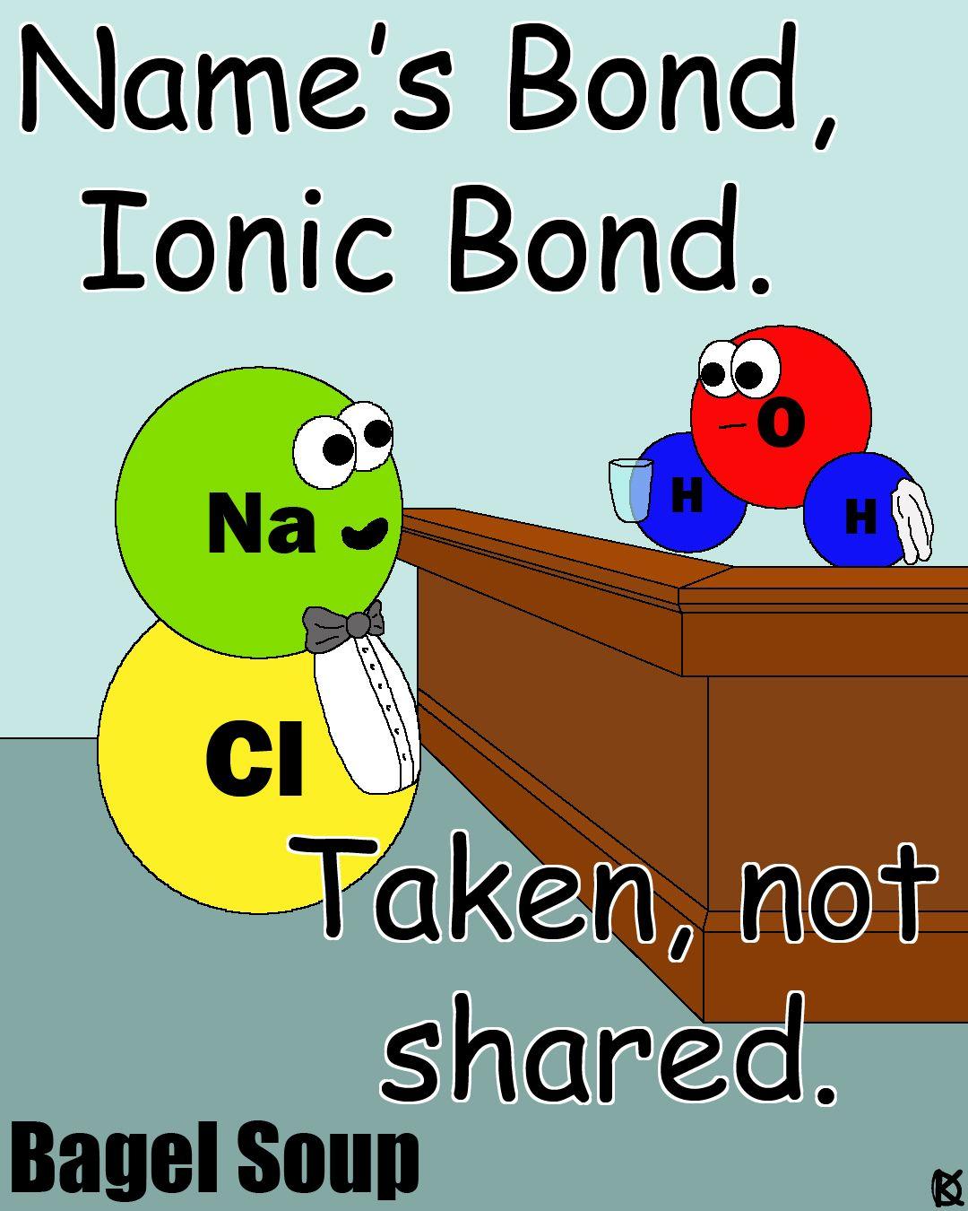Name S Bond Ionic Bond