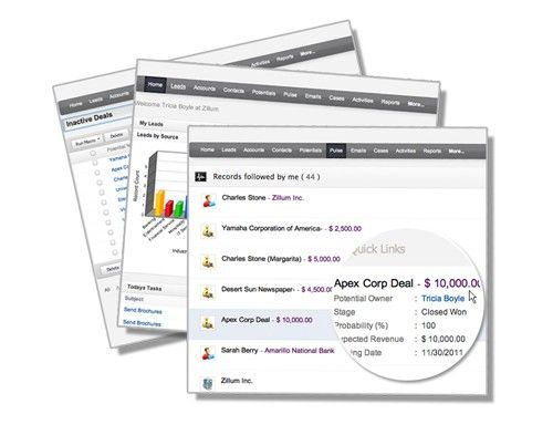 Zoho Crm Is A Flexible Solution Focused On Identifying And