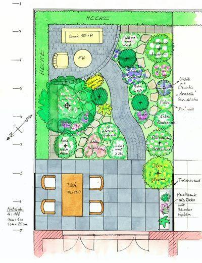 Gartenberatung leistungen und kosten garten - Bauerngarten anlegen plan ...