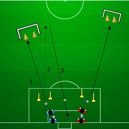 Exercices Entrainement De Football Passe Longue Et Centre Double Jeu 16 11 15 Entrainement De Football Exercices De Foot Exercices De Football