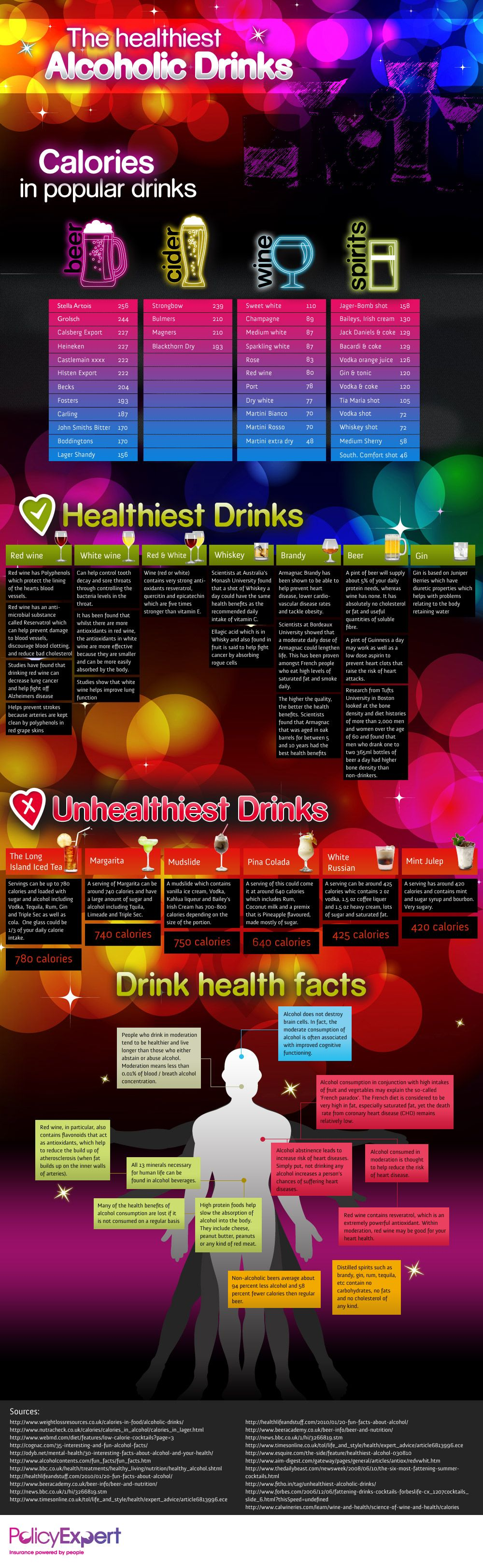 How Healthy Is Your Drink Of Choice Discover More In This Infographic Http Www Fi Healthy Alcoholic Drinks Alcoholic Drinks Calories Alcoholic Drinks