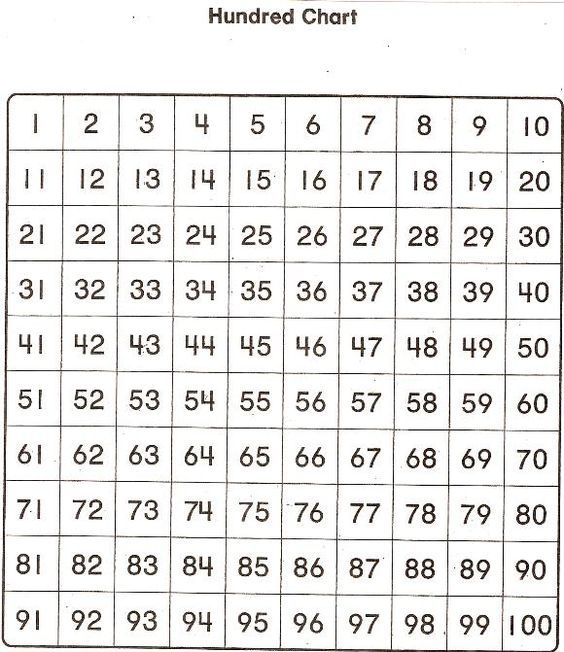 Number also chart printable hunt hankk rh