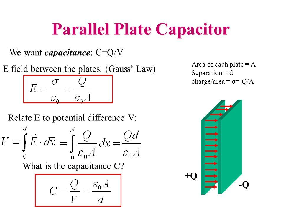 image result for capacitor plates physics science