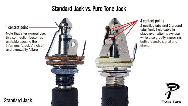 wiring 1 4 audio jack wiring diagramwiring 1 4 audio jack