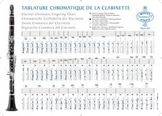 Clarinet Fingering Chart Now I Know How To Play Higher D