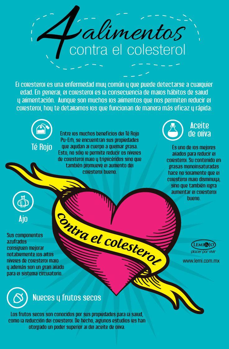 Infografía: 4 alimentos contra el #colesterol.  #salud y #bienestar