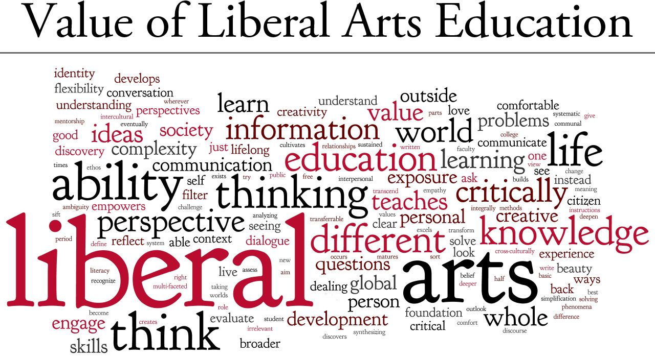 Liberal Arts And The Work Place Liberal Arts Education Liberal Arts Education