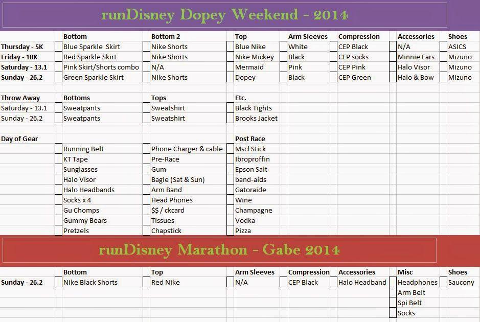 i run for wine rundisney marathon weekend packing list spreadsheet