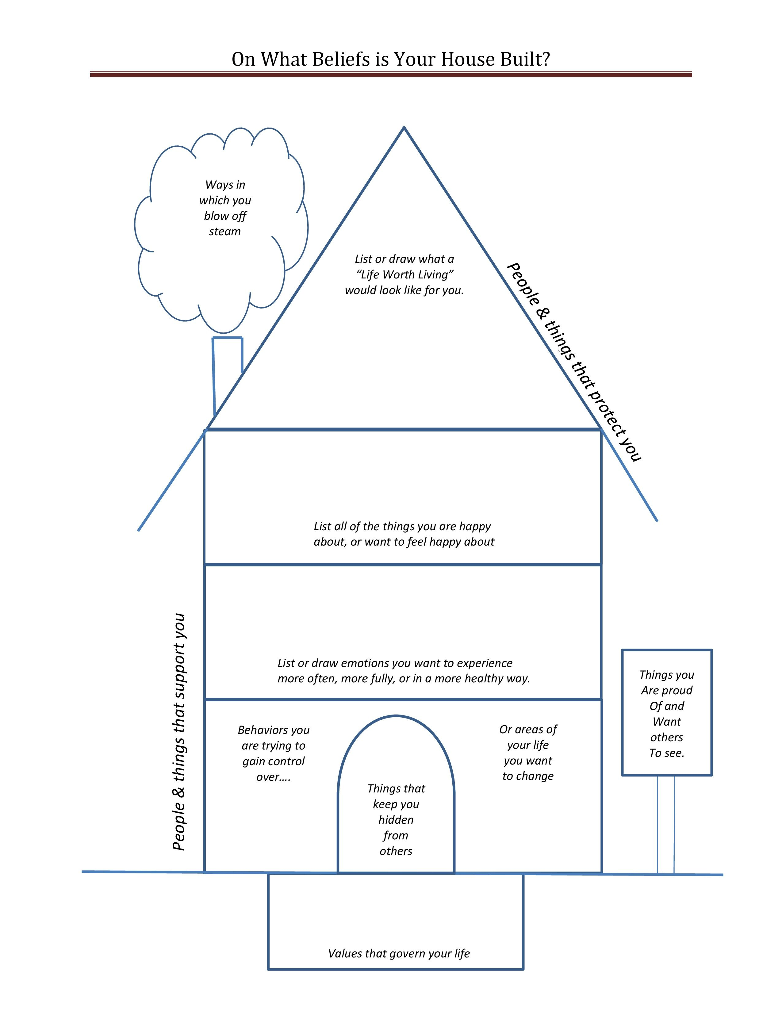 DBT House-I made a more user friendly version for all who may be interested. One has instructions, and the other is blank.
