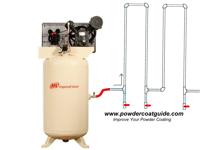This diagram shows how to route your air compressor pipes